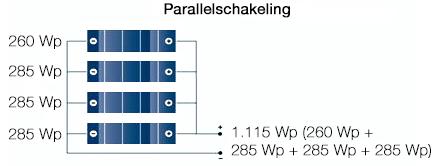Zelfstroom parallel systeem