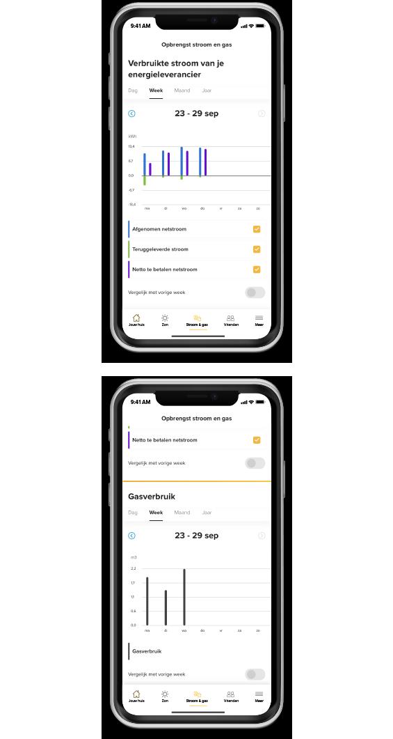 Zo lees je de grafieken in de Zelfstroom app